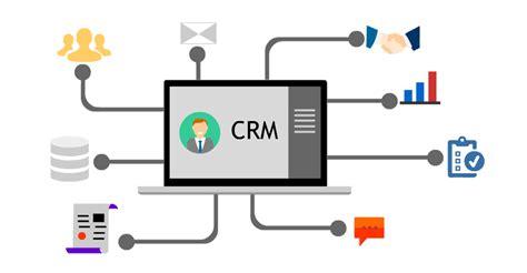 Software CRM es el aliado a medida de tu negocio