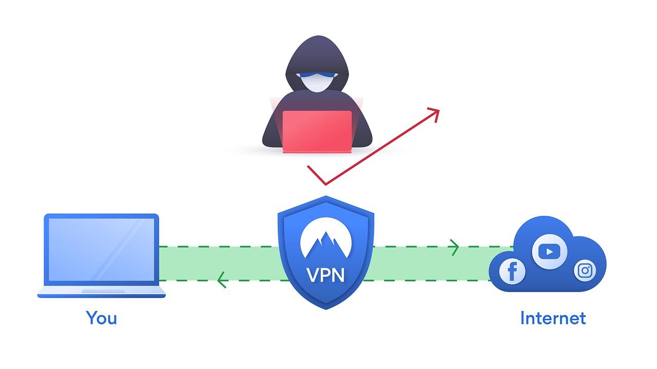 Seguridad informática y VPN